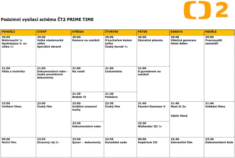 Programové schéma ČT2 na podzim 2015. Kliknutím zvětšíte