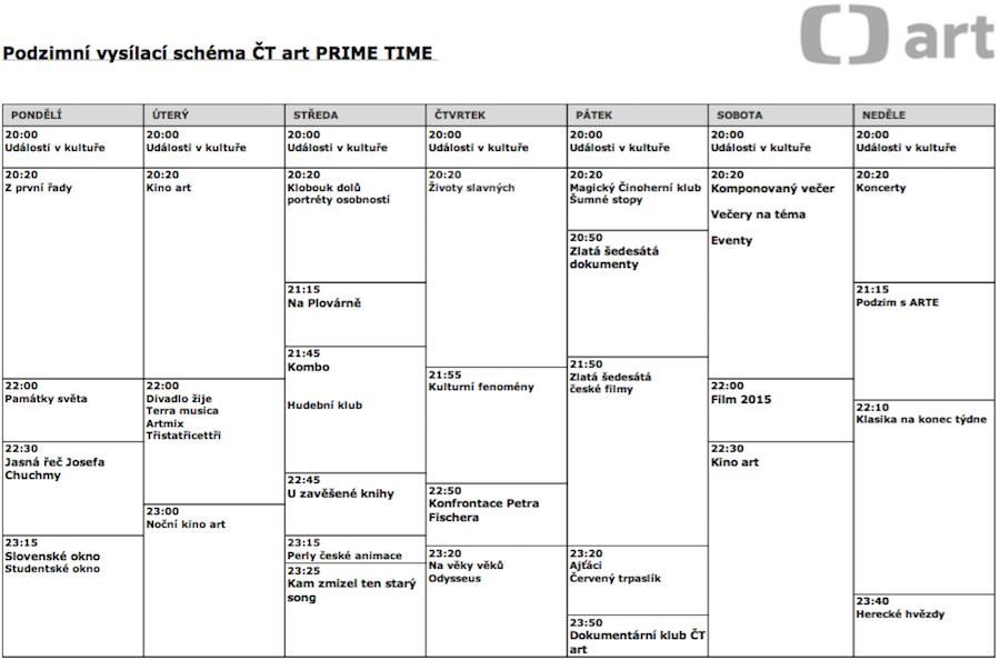 Programové schéma ČT Art na podzim 2015. Kliknutím zvětšíte