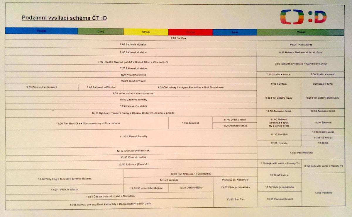 Programové schéma ČT :D na podzim 2015, ráno. Kliknutím zvětšíte