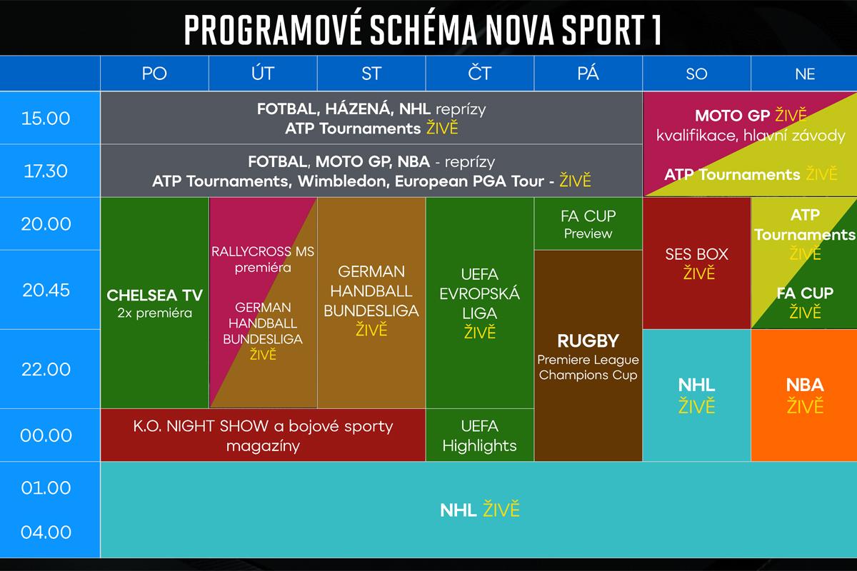 Programové schéma Nova Sport 1