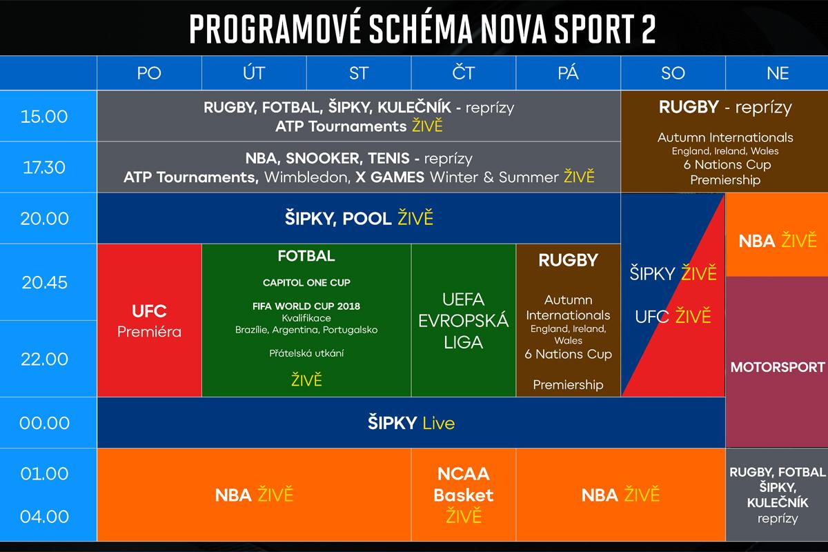 Programové schéma Nova Sport 2