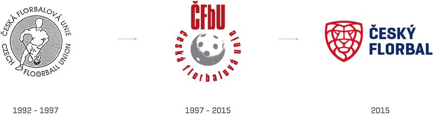 Evoluce loga českého florbalu
