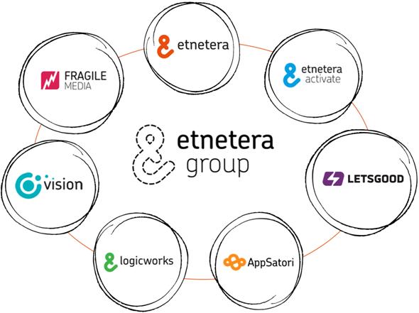 Firmy ve skupině Etnetera Group
