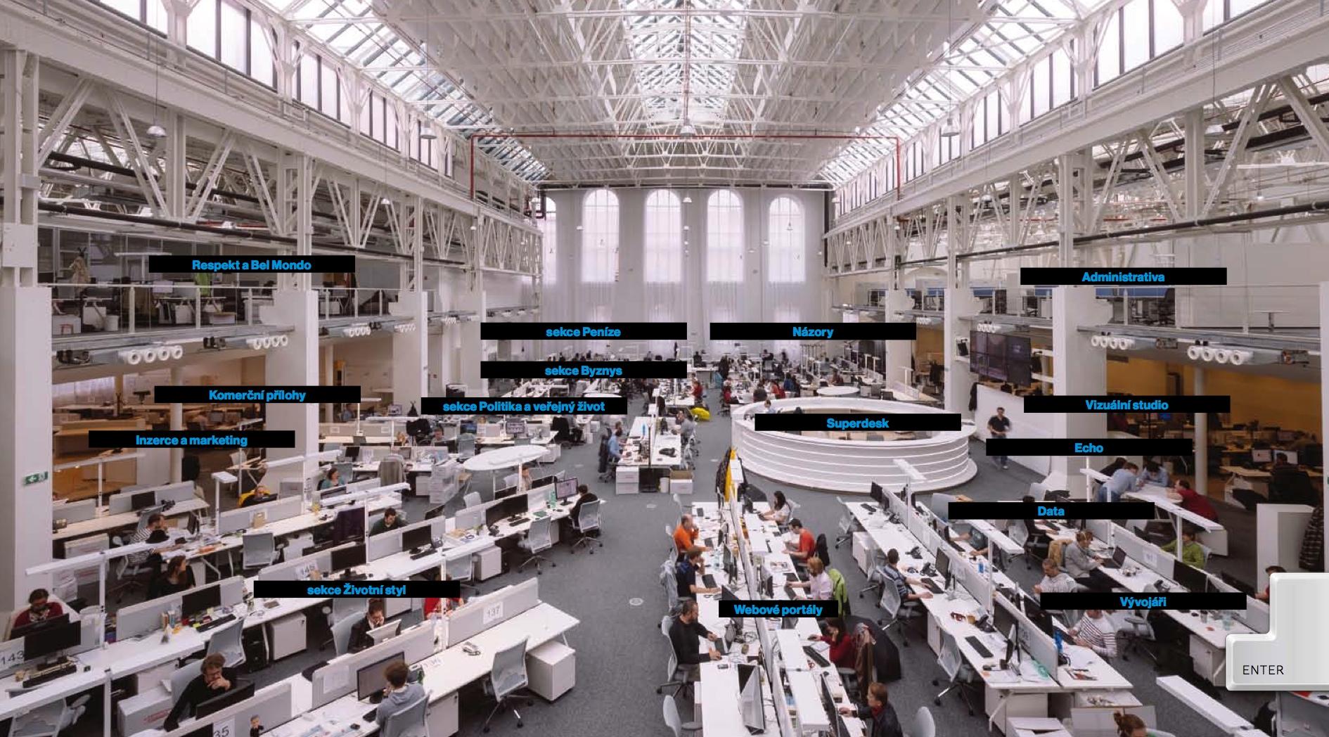Newsroom vydavatelství Economia