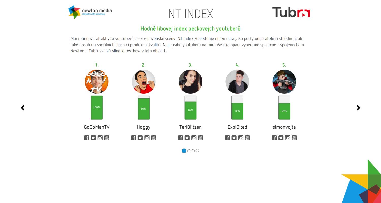 Zatím jediný veřejný, nepříliš obsažný náhled nového žebříčku NT Index