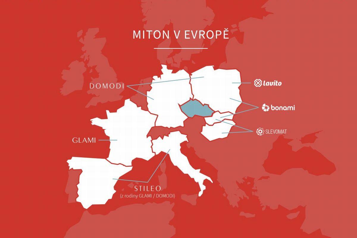 Miton v Evropě