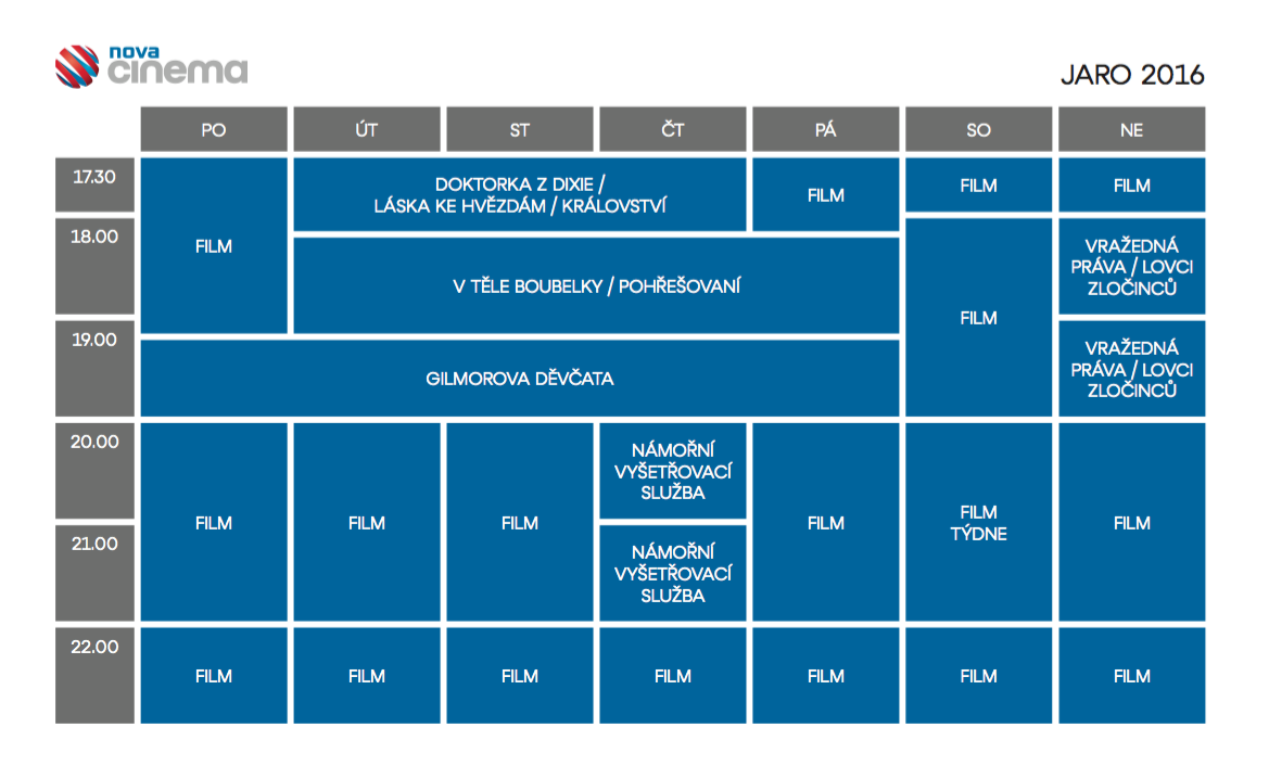 Programové schéma Novy Cinema pro jaro 2016