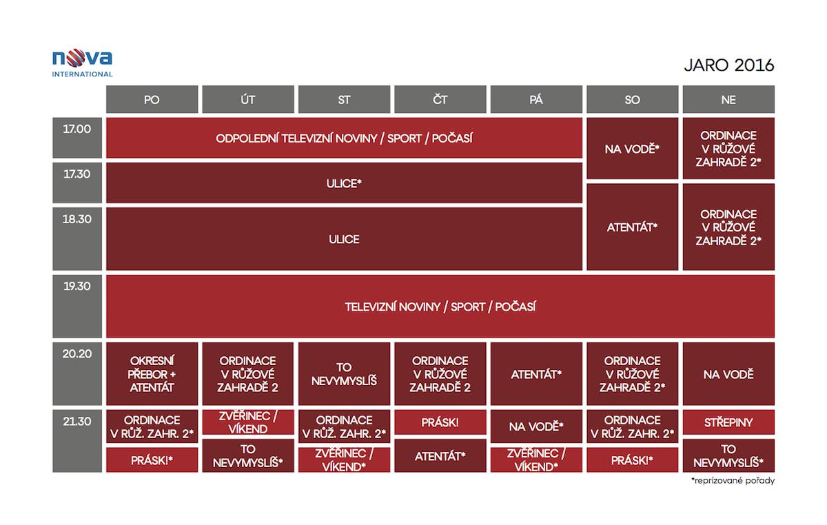 Programové schéma programu Nova International