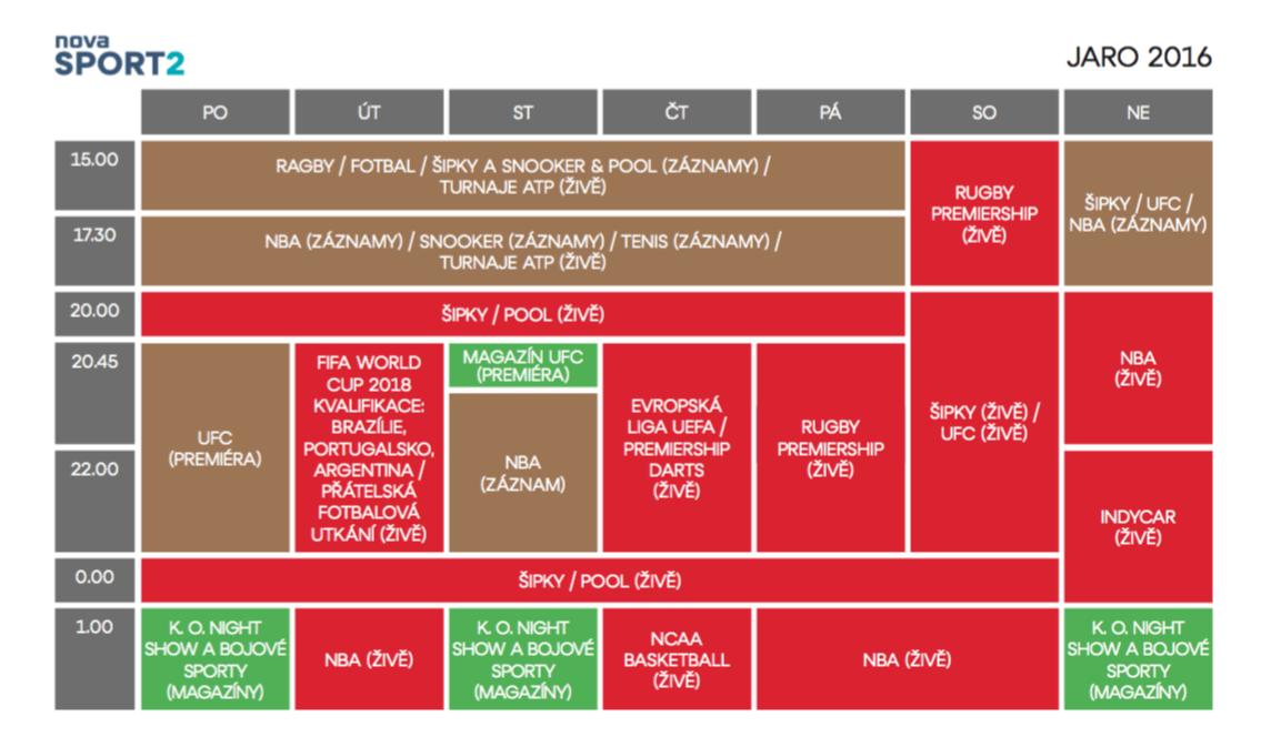 Programové schéma Novy Sport 2 pro jaro 2016