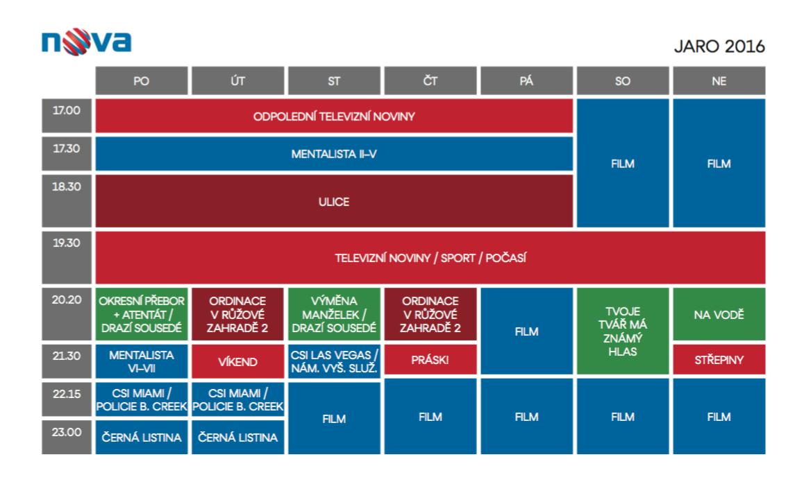 Programové schéma hlavního večerního vysílacího času Novy na jaře 2016