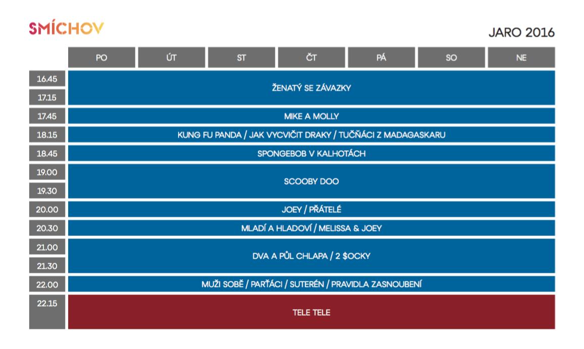 Programové schéma Smíchova pro jaro 2016