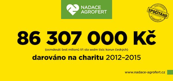 Kampaň Agrofertu je prý reakci na politické útoky na firmu