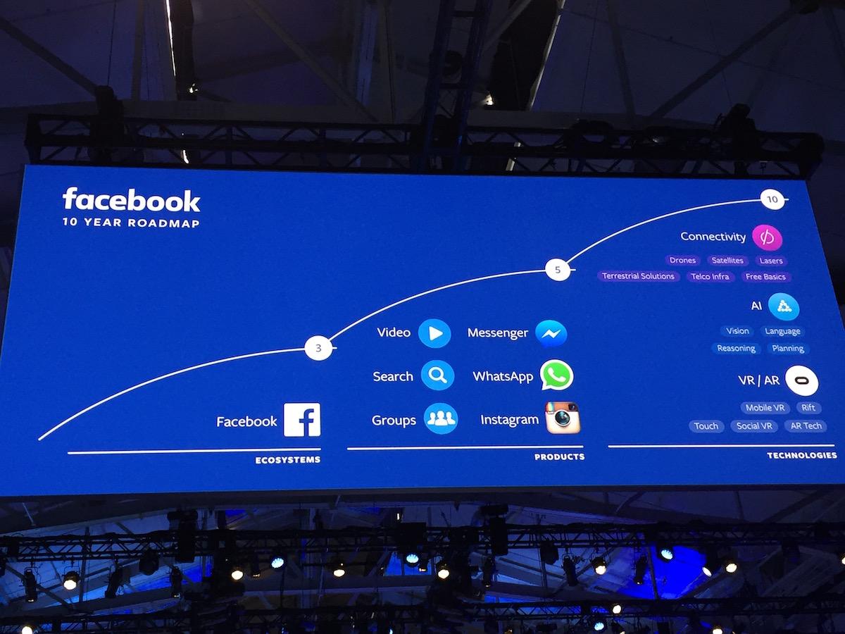 Jak to myslí Zuckerberg
