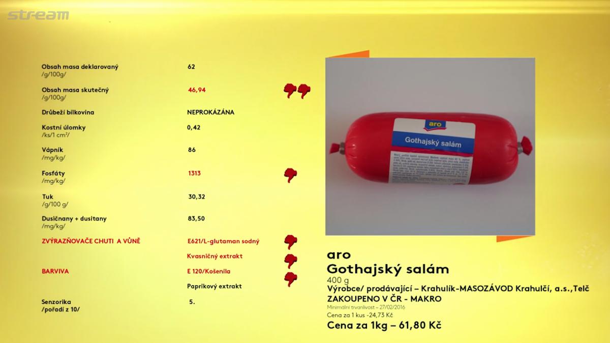Výsledky testu gothaje značky Aro od Krahulíka, prodávaného v Makru