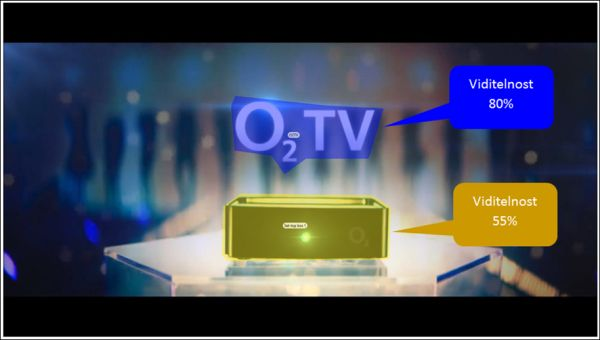 O2 ve spotu zviditelňuje jednoznačně jak značku O2 TV, tak vzhled přístroje