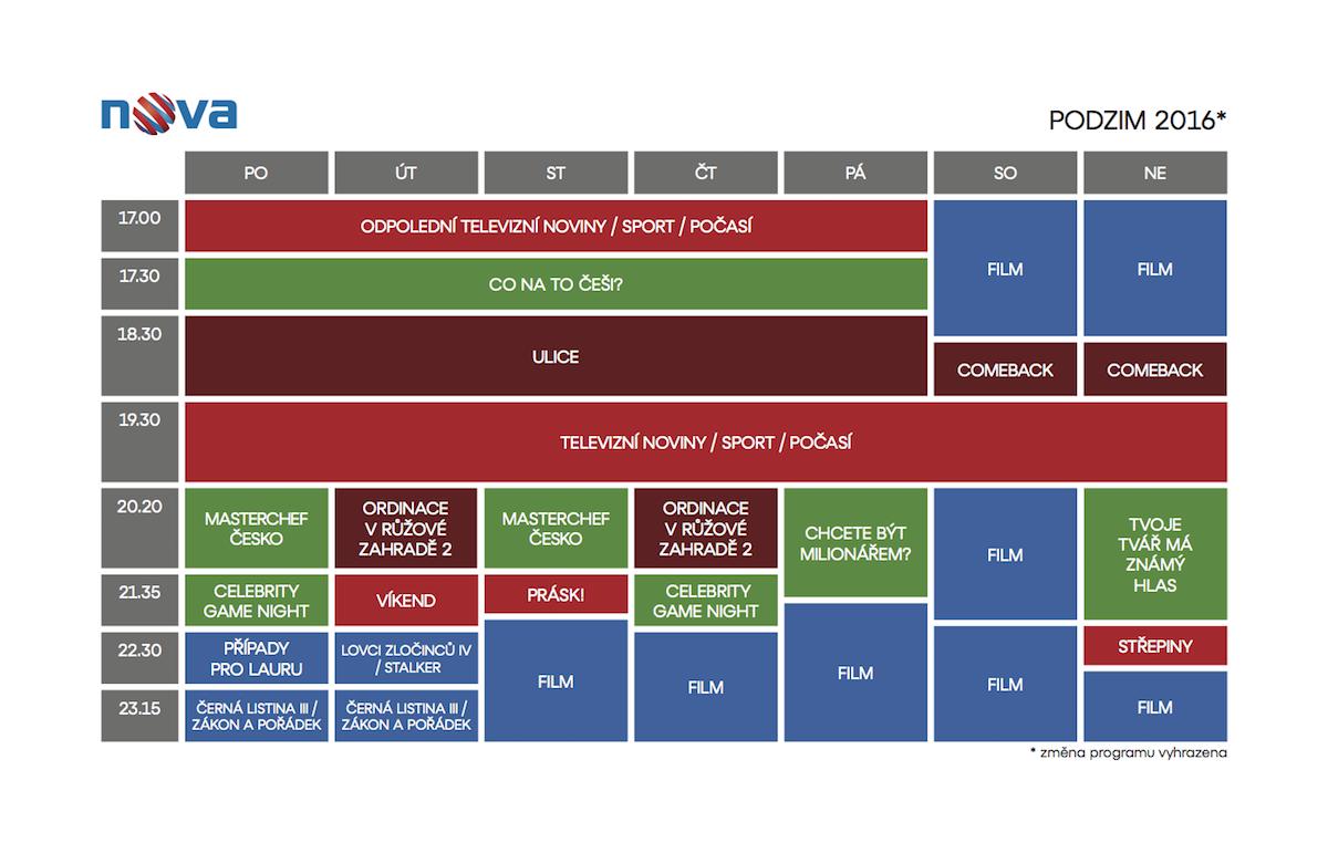 Programové schéma  televize Nova na podzim 2016