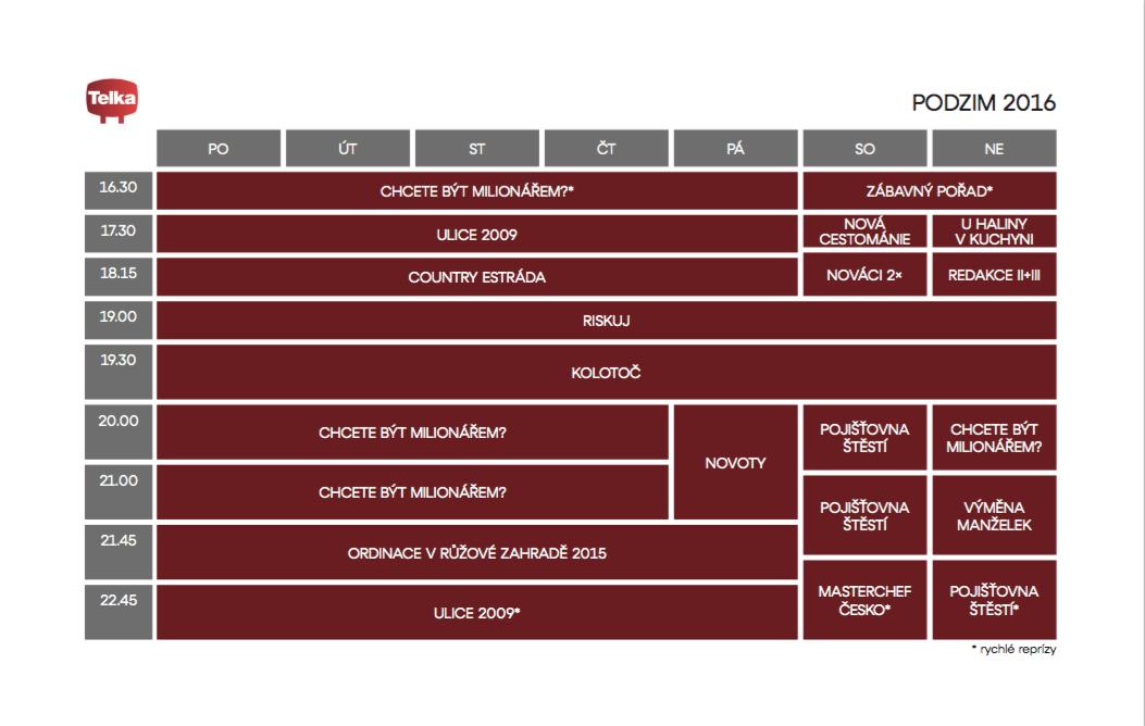 Program Telky na podzim 2016