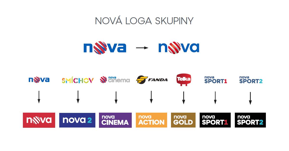 Nová loga stanic televizní skupiny Nova