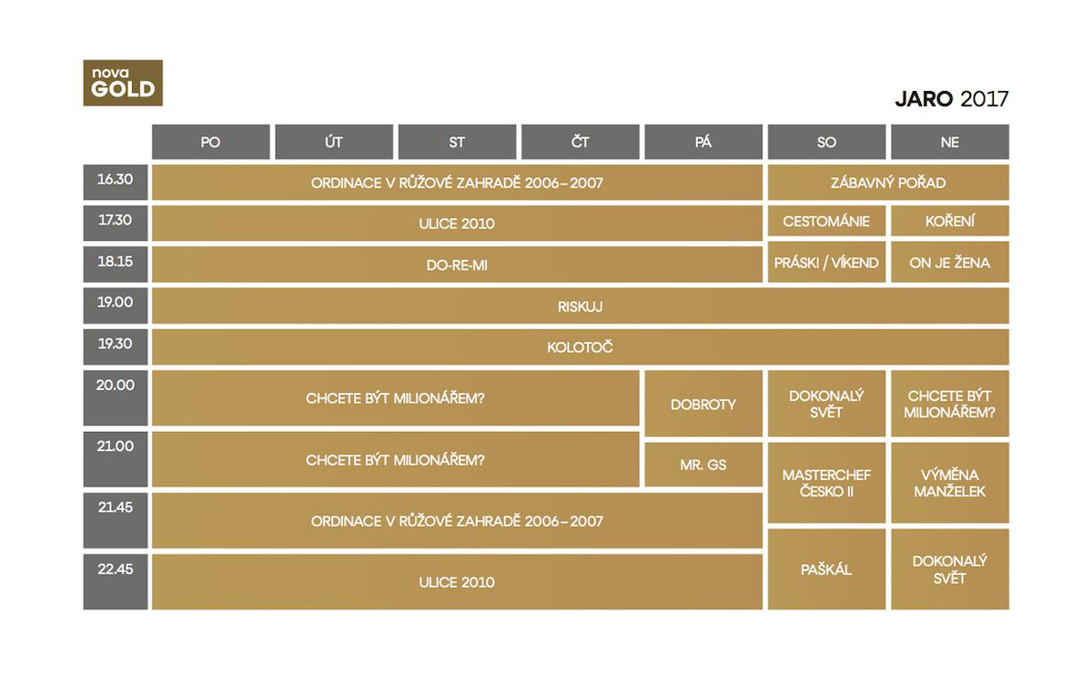 Programové schéma Novy Gold na jaro 2017. Kliknutím zvětšíte