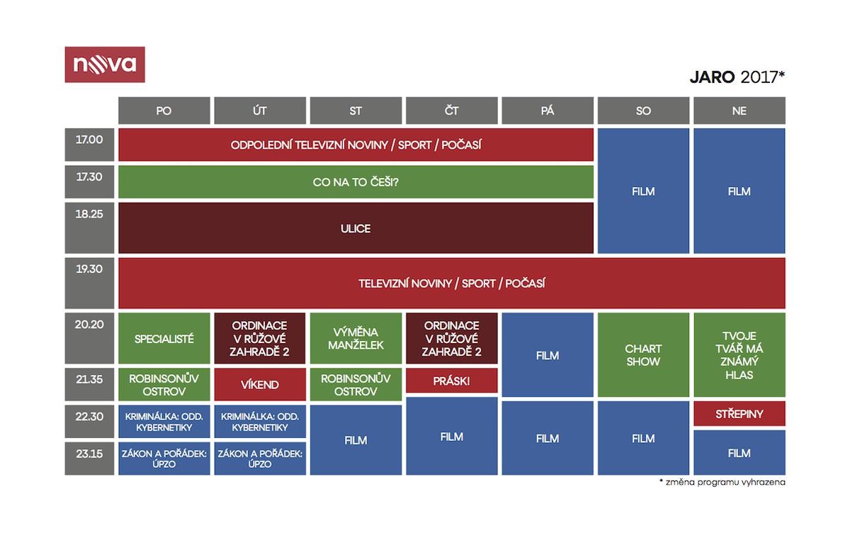 Programové schéma Novy na jaro 2017
