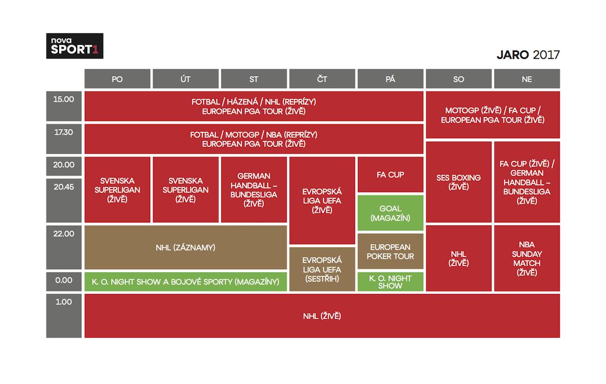Programové schéma Novy Sport 1 na jaro 2017. Kliknutím zvětšíte