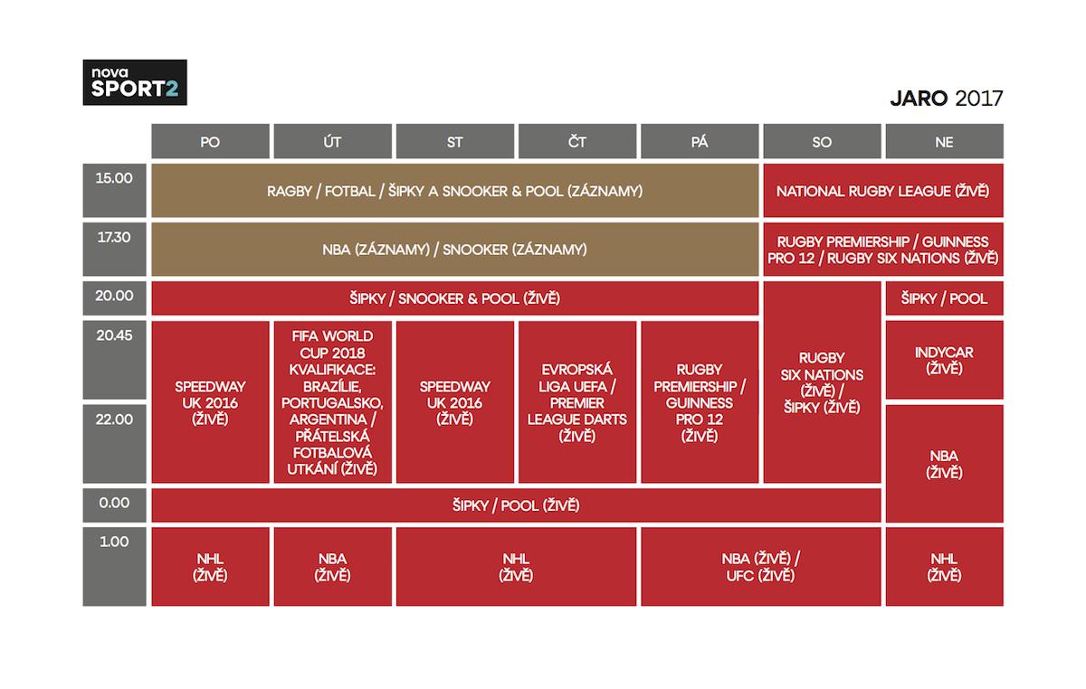 Programové schéma Novy Sport 2 na jaro 2017. Kliknutím zvětšíte