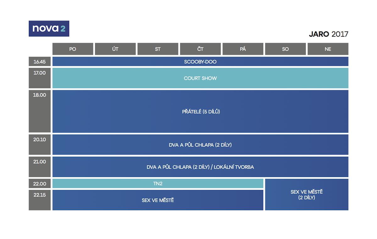 Programové schéma Novy 2 na jaro 2017