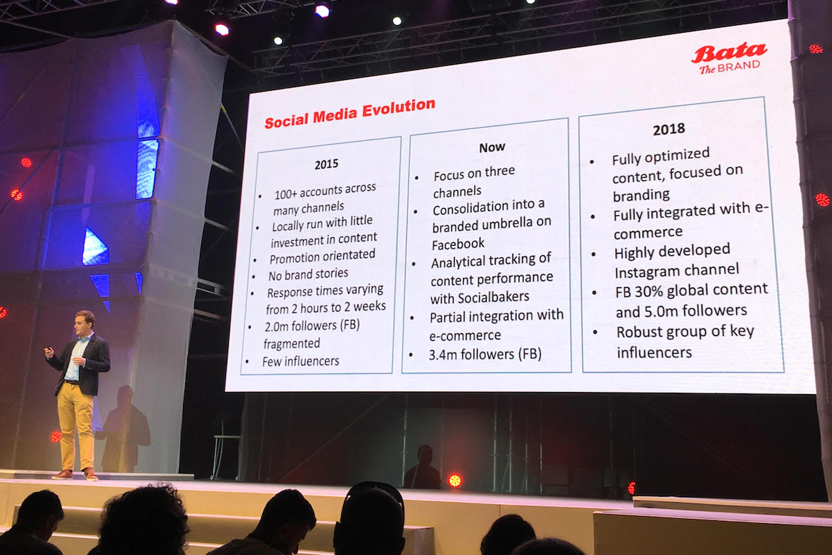 Evoluce na sociálních médiích podle Bati