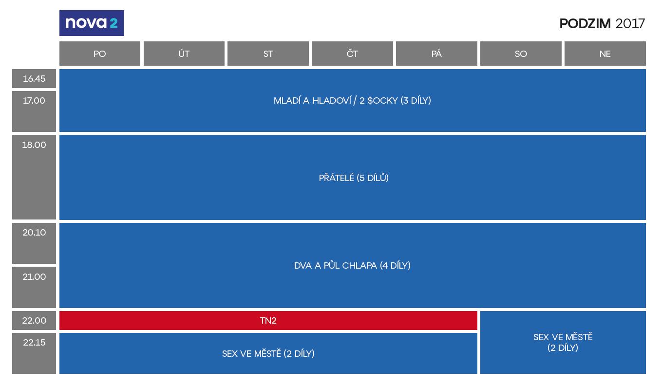 Programové schéma pro podzim 2017: Nova 2