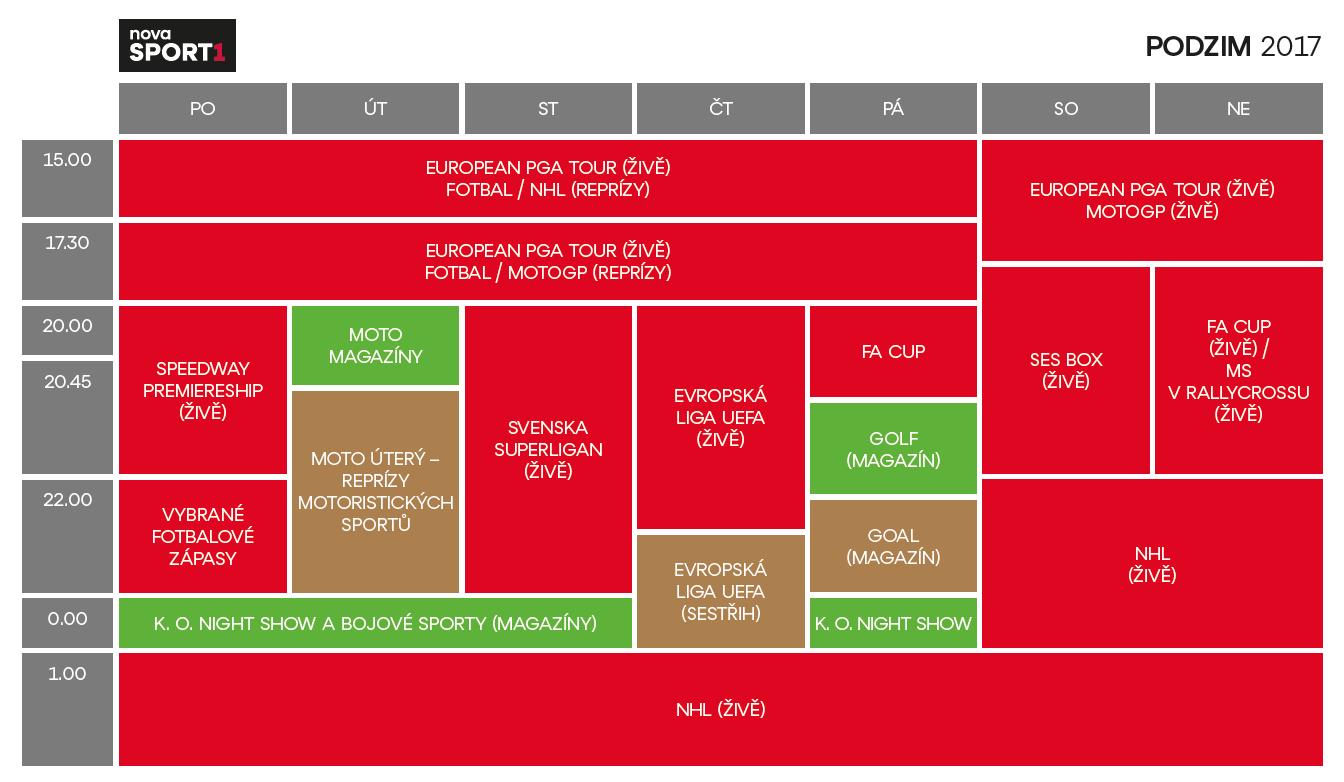 Programové schéma pro podzim 2017: Nova Sport 1
