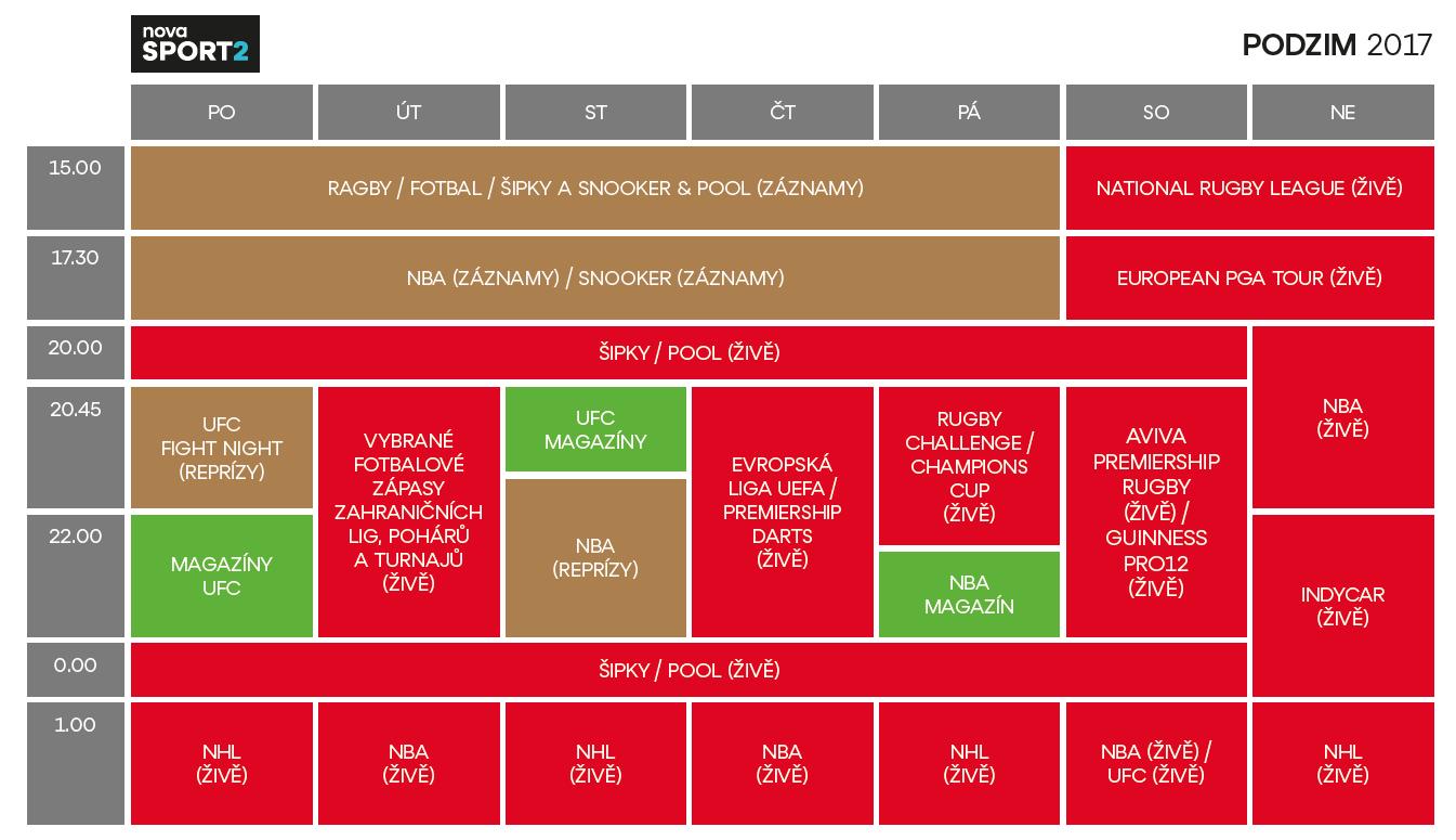 Programové schéma pro podzim 2017: Nova Sport 2