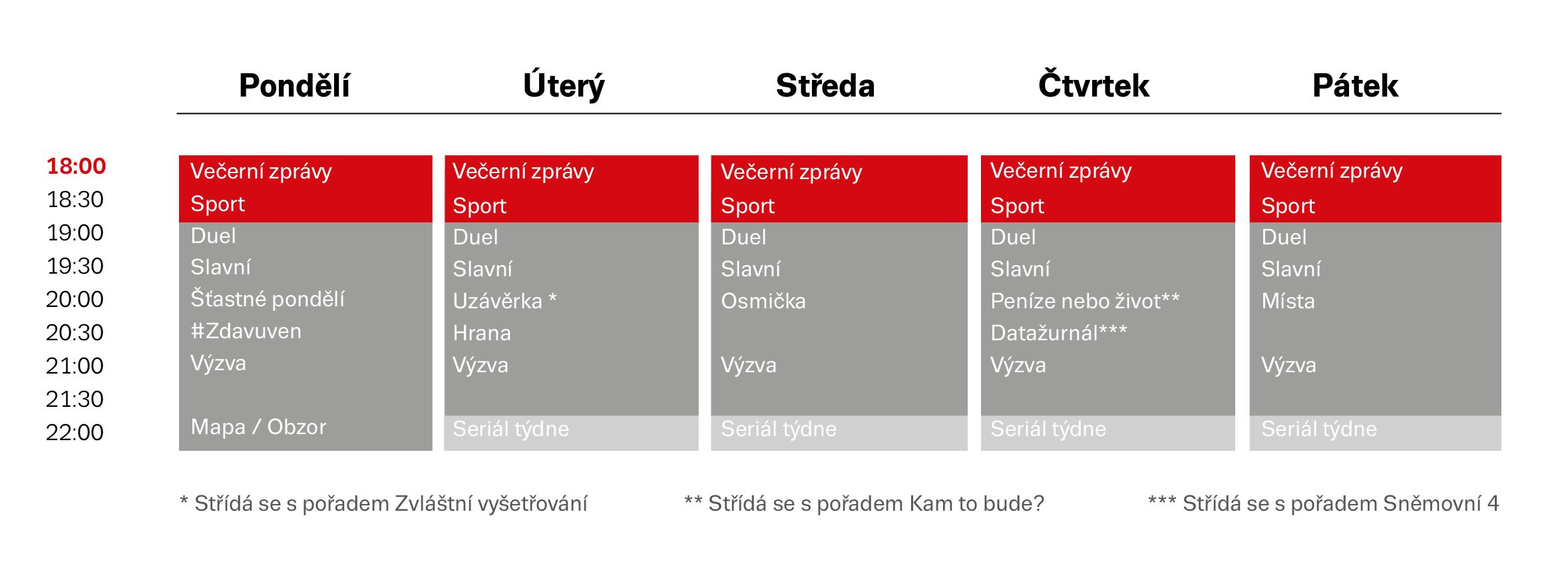Týdenní programové schéma Televize Seznam