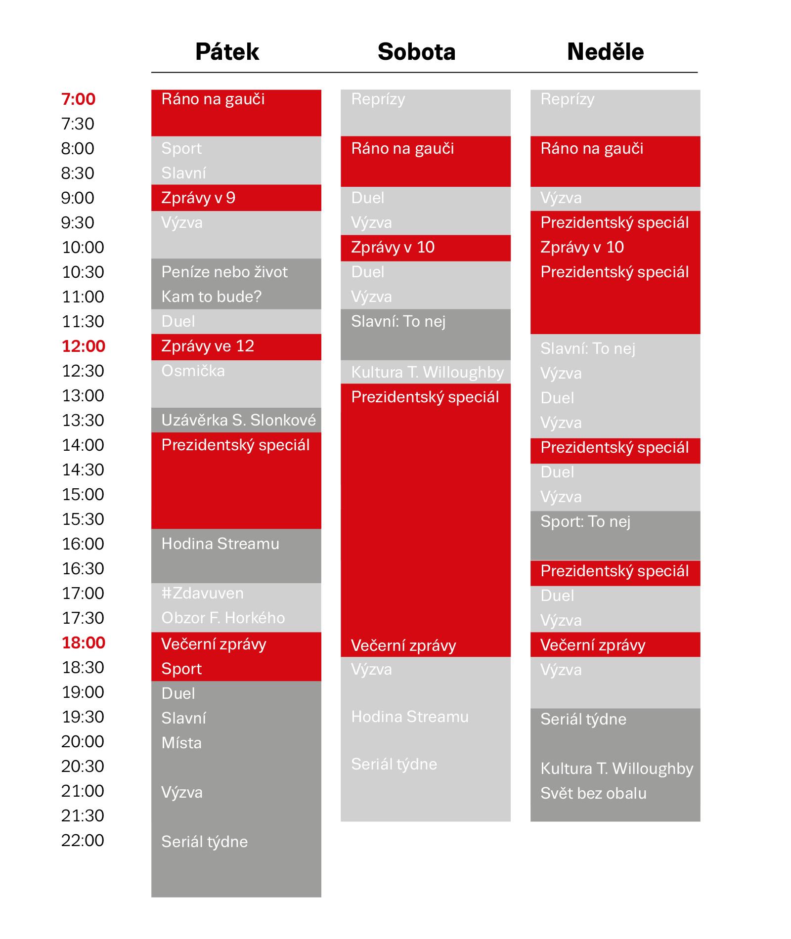 Programové schéma na volební víkend od 12. do 14. ledna 2018