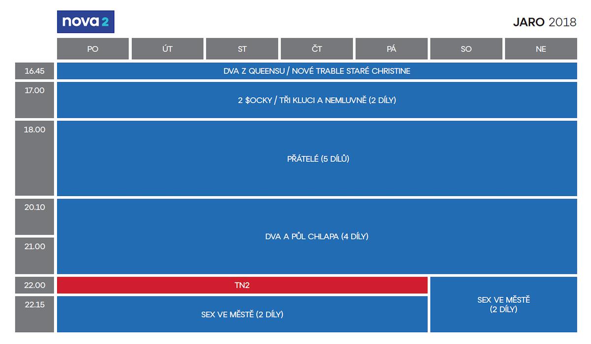 Programové schéma Nova 2 pro jaro 2018
