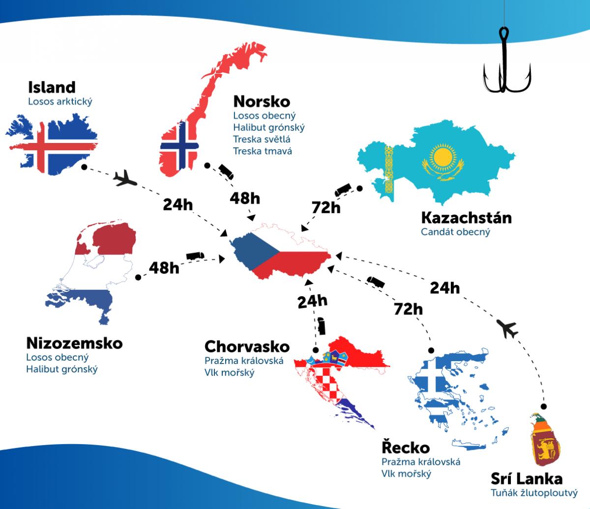 Mapa dovozu ryb e-shopu Košík.cz