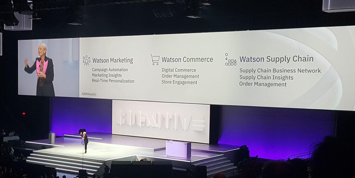 Produkty Watson od IBM