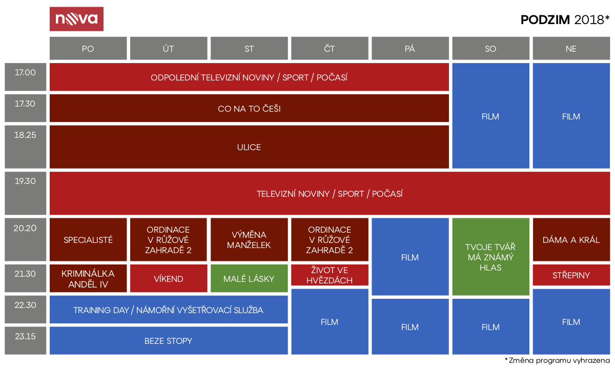 Programové schéma hlavního kanálu Novy, podzim 2018