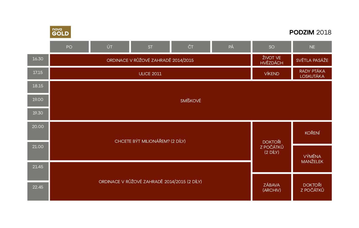 Programové schéma kanálu Nova Gold, podzim 2018