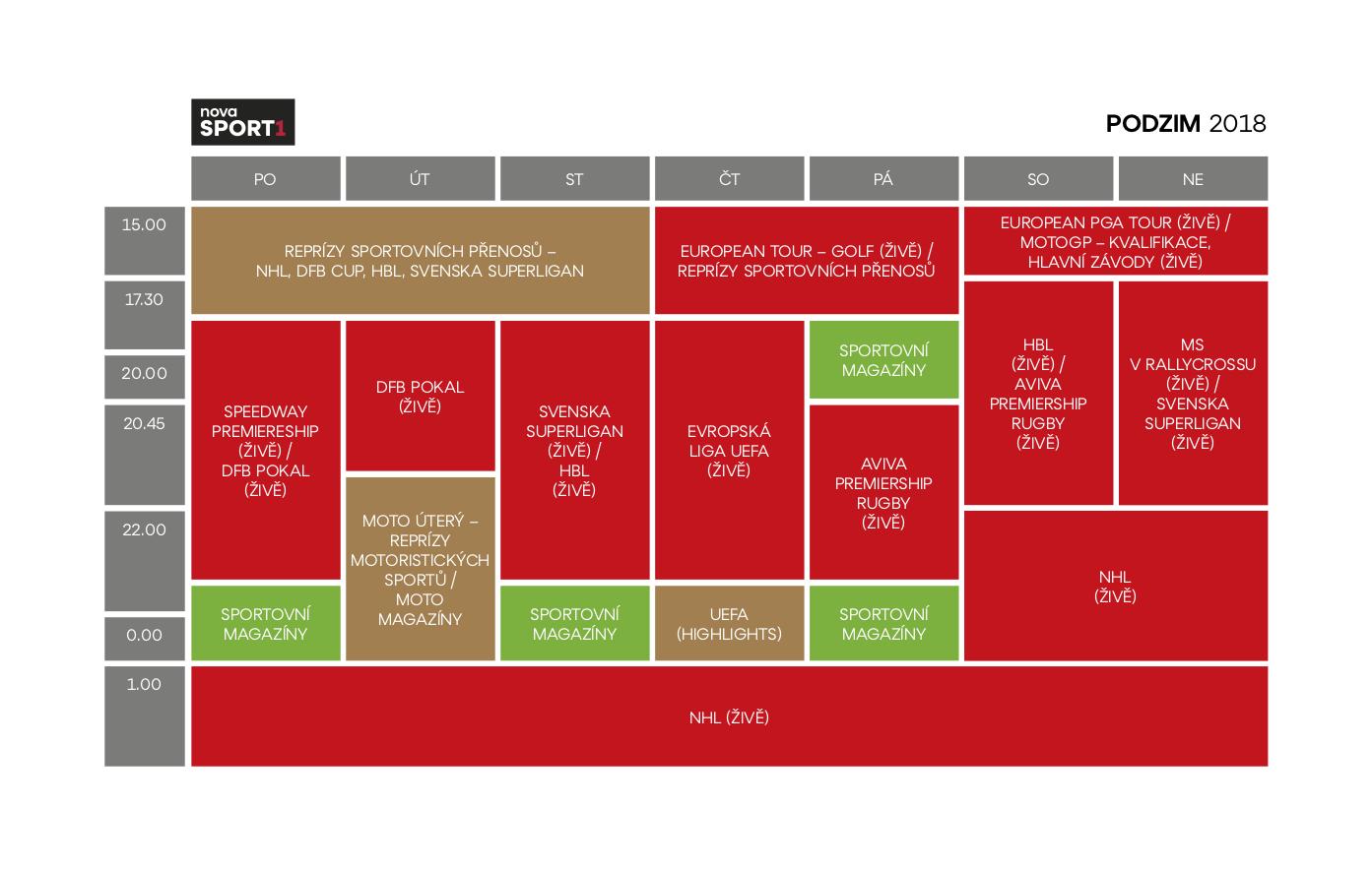 Programové schéma kanálu Nova Sport 1, podzim 2018