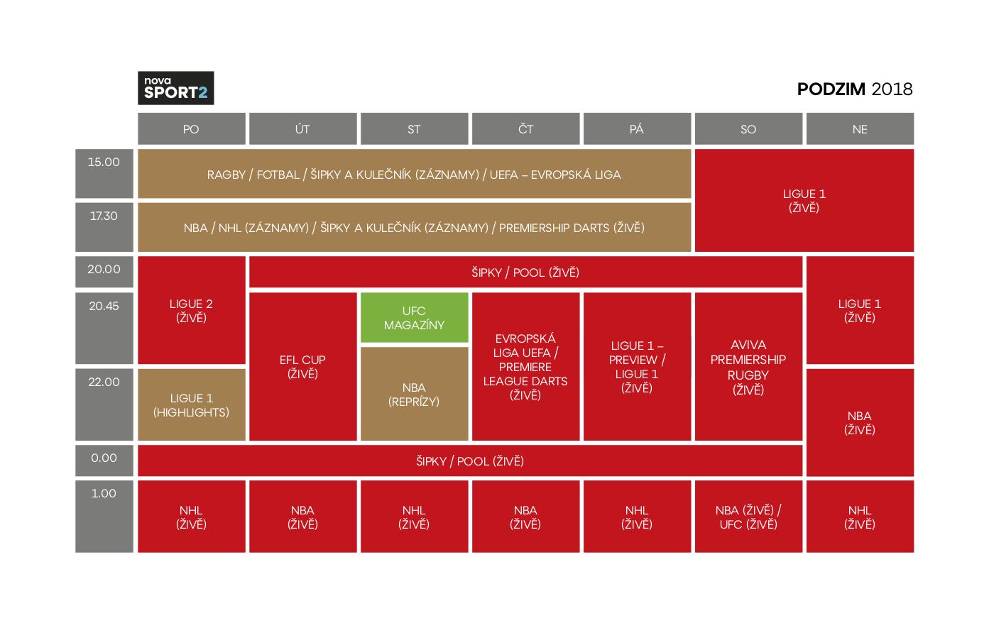 Programové schéma kanálu Nova Sport 2, podzim 2018