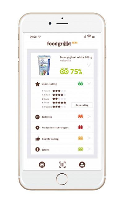 Global food rating index vychází z pěti základních kategorií