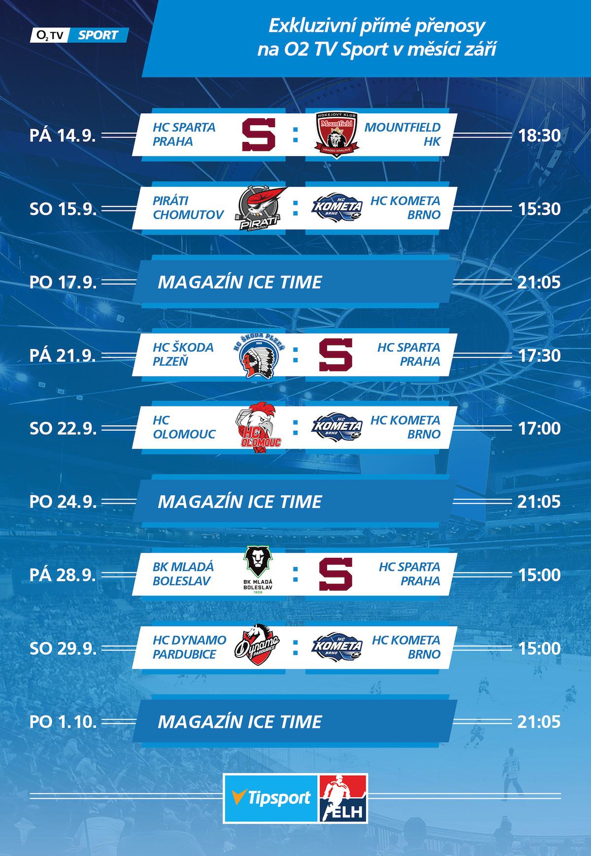 Přímé hokejové přenosy O2 TV Sport v září 2018