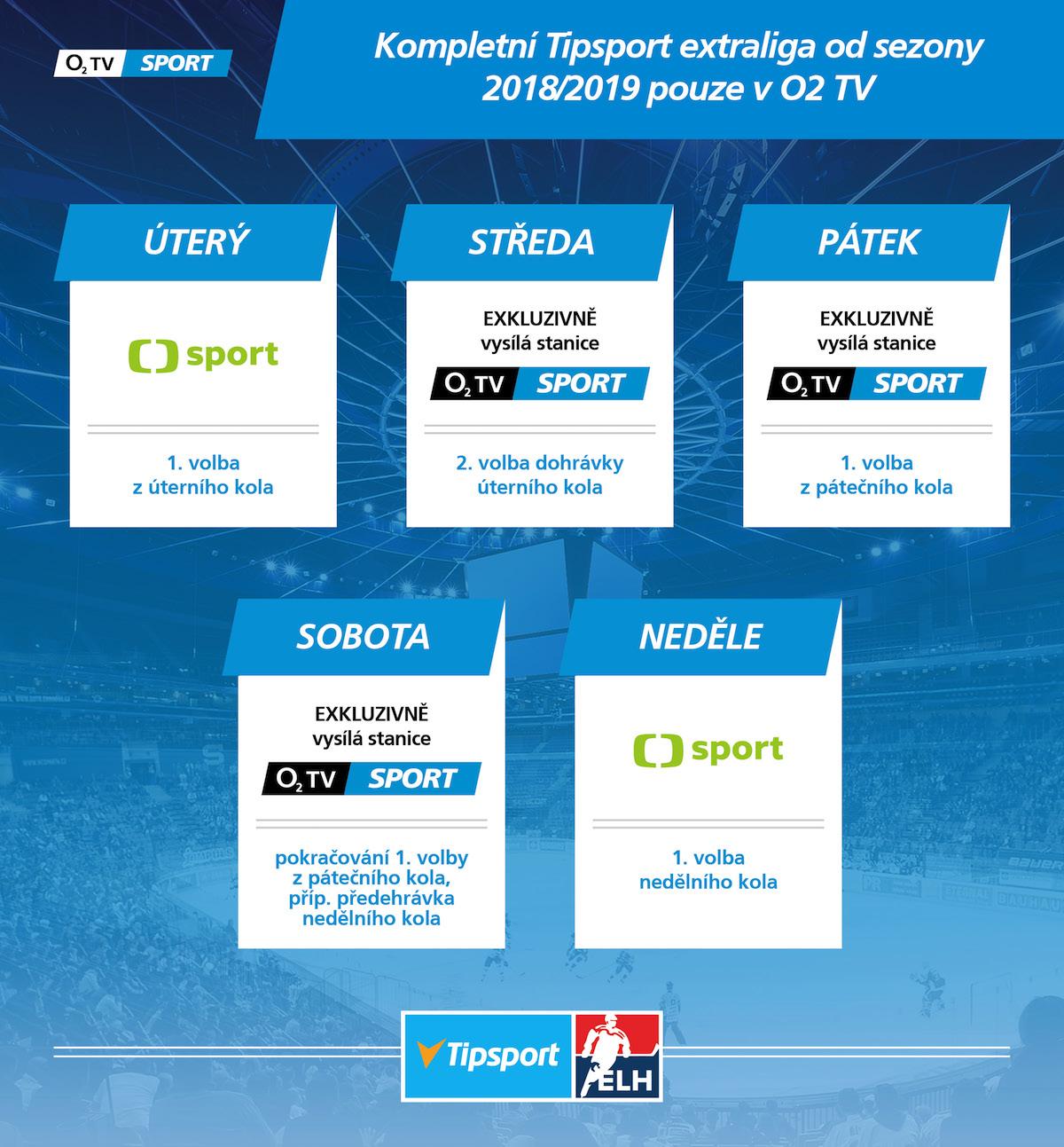 Vysílací schéma hokeje na O2 TV Sport