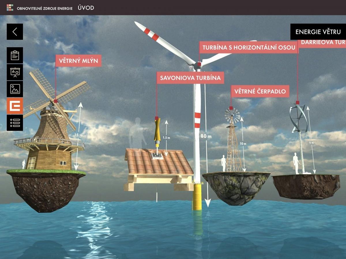 Model využití větru jako zdroje energie