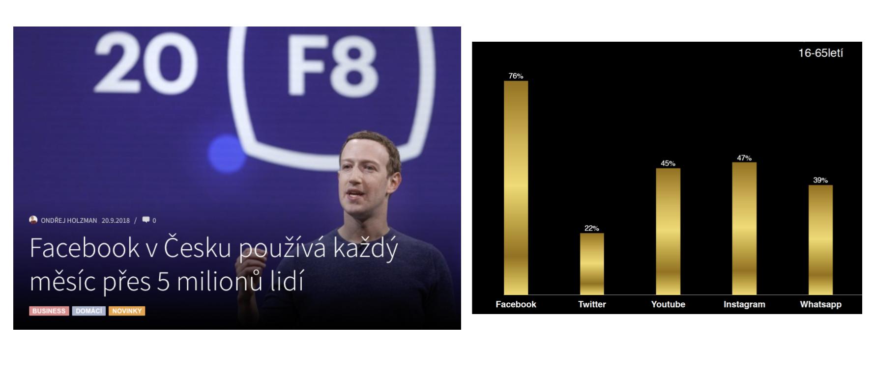 Pětimilionová síť
