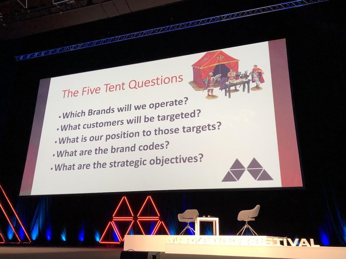 Pět otázek Marka Ritsona ohledně strategie značky