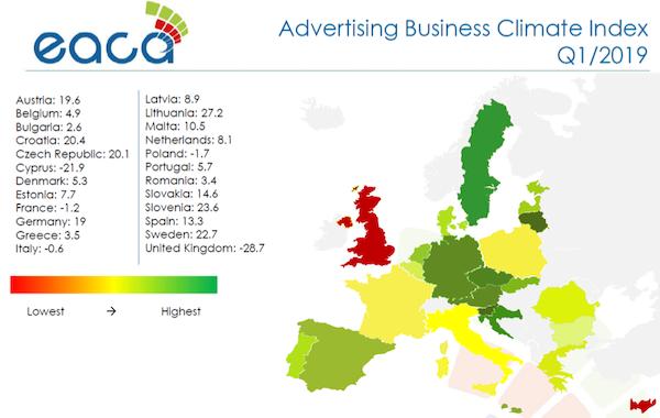 Evropské nálady v reklamním byznysu