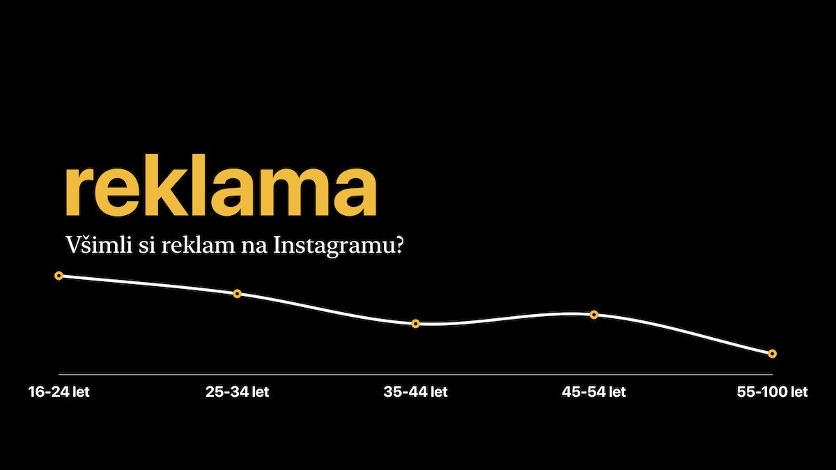 Reklama na Instagramu