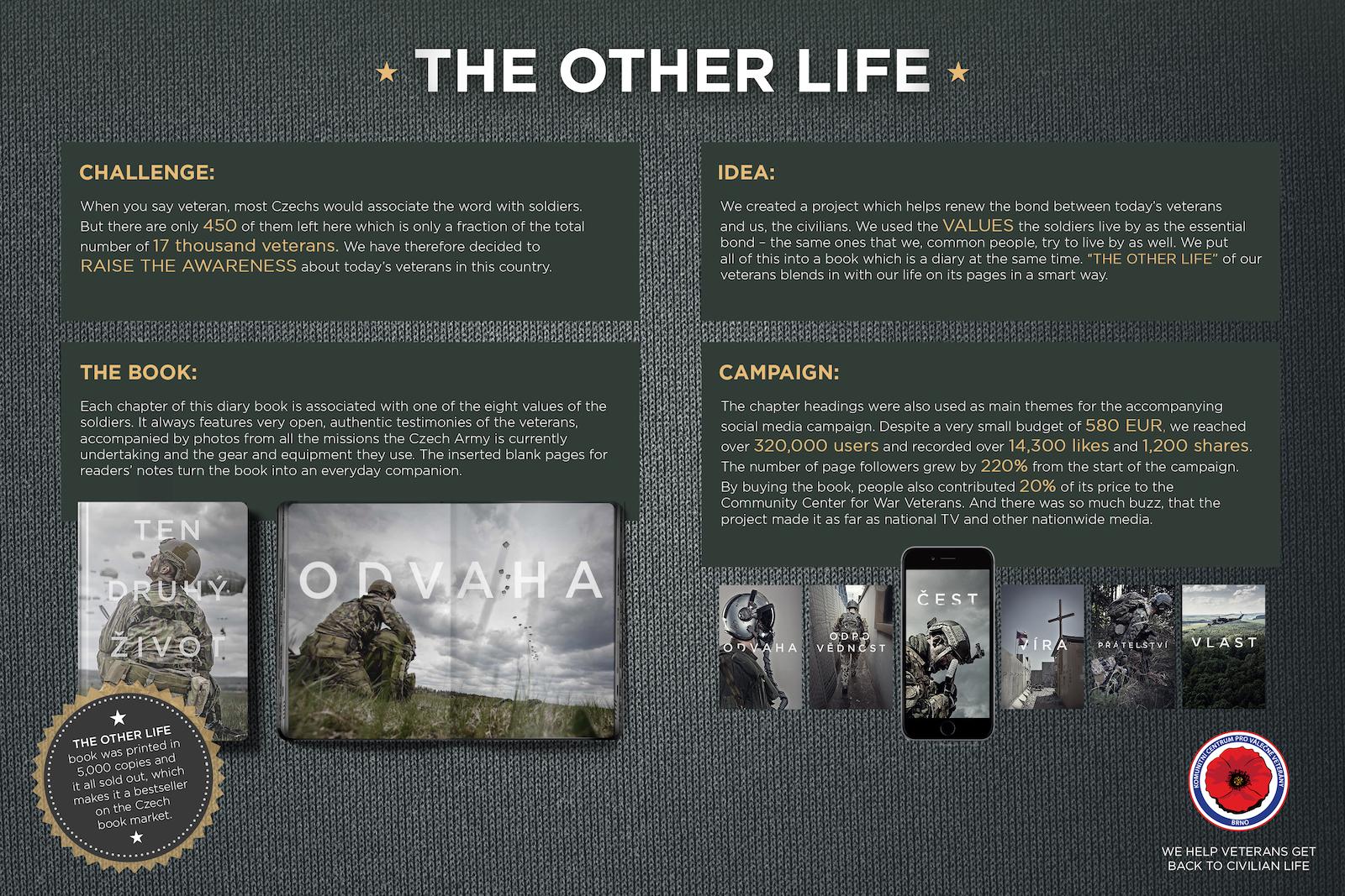 The Other Life / Ten druhý život