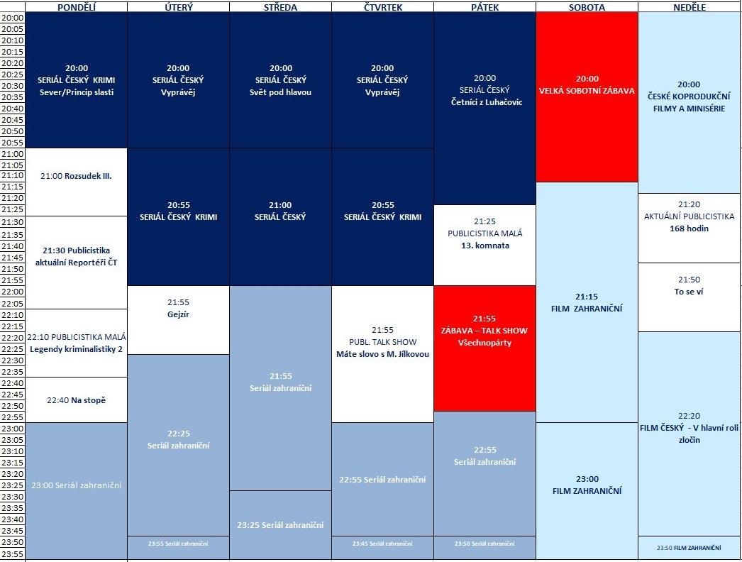 Programové schéma ČT1 pro podzim 2019